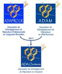 Fusion de l'ADAM et l'ADAPRO LR